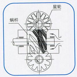 单螺杆式空压机原理图的图片