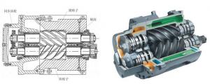 螺杆式空压机的图片