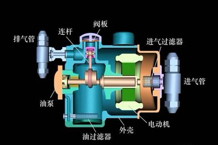 如何检测螺杆空压机耗油、跑油问题?的图片